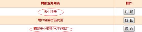 中国人事考试网翻译资格考试报名步骤