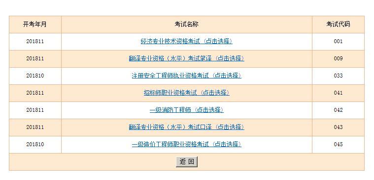 中国人事考试网2018年翻译资格考试准考证打印入口
