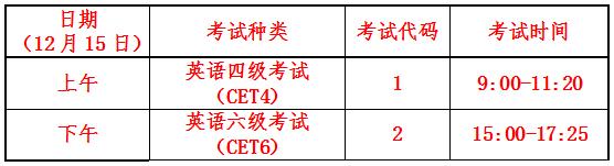 青海2018年12月英语四六级笔试、口试报名通知
