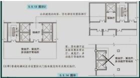 (一)用于防火分隔的下沉式广场等室外开敞空间,应符合下列图片