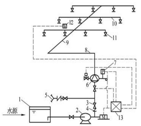 图3-4-1 电动启动水喷雾灭火系统