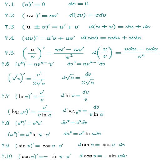 2019年成考高起点《数学》重要知识点(6)