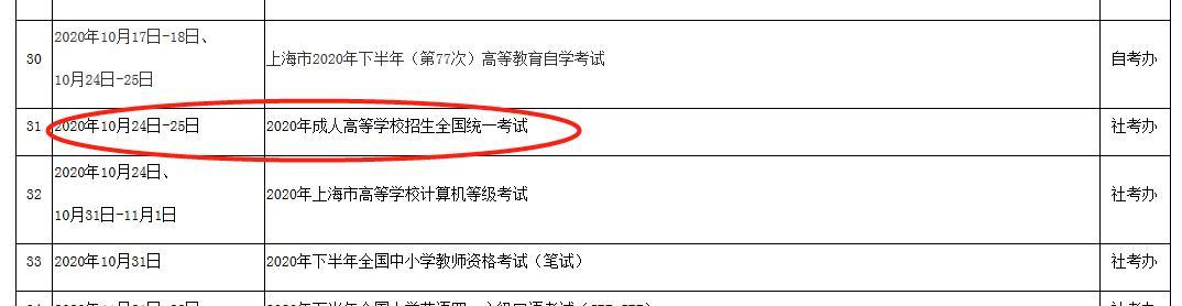 2020年上海成人高考考试时间公布