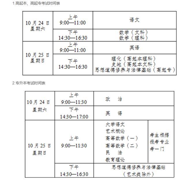 2020年云南省成人高考报考须知