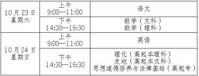 云南成考高起本、高起专考试时间表