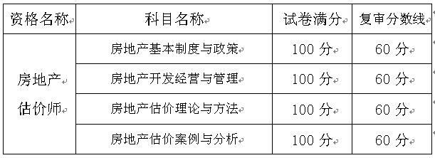 考试成绩合格标准及当年复审分数线