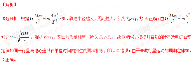 2016年江苏betway官网手机版物理试题答案解析