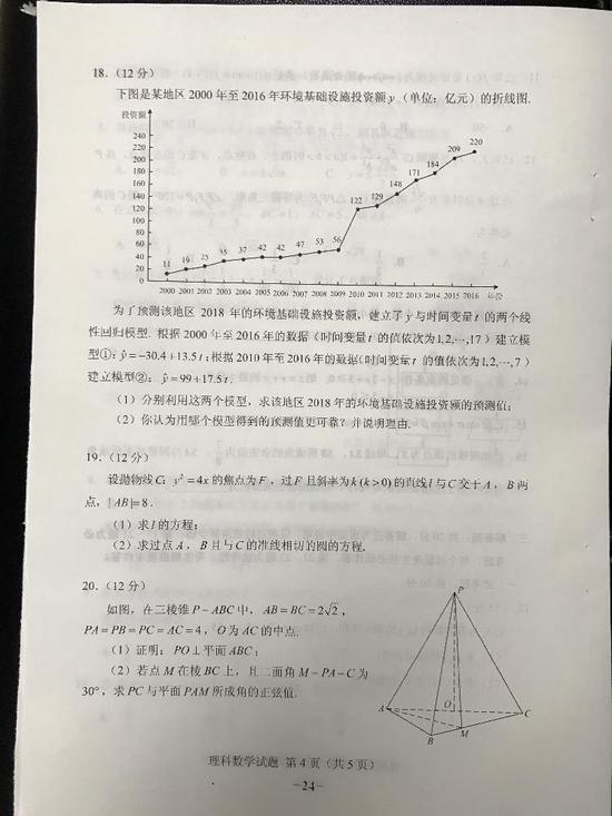 2021年全国卷Ⅱ高考理科数学真题