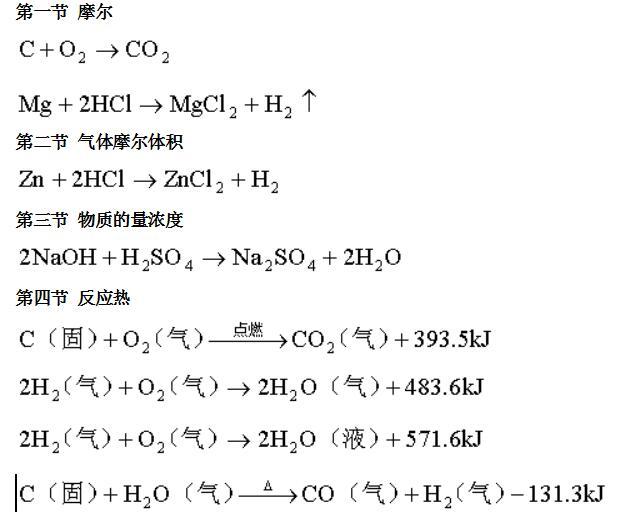 2019年betway官网手机版化学公式大全:摩尔 反应热