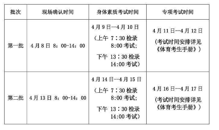 2019年四川高考体育类专业招生考试时间安排