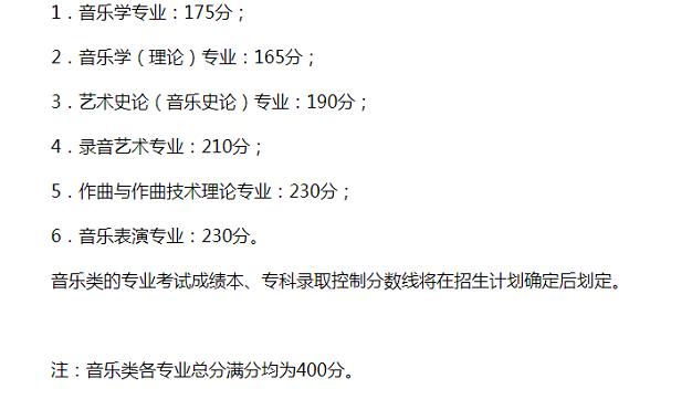 四川2020年高考音乐类考生参加省外校考资格线