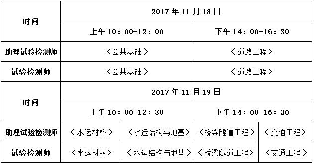 福建省公路检测工程师考试报名通知