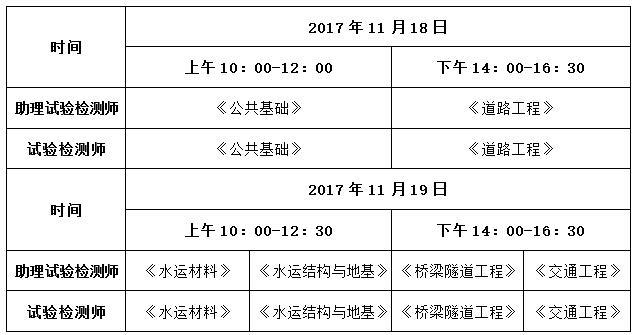 河北省公路检测工程师准考证打印时间