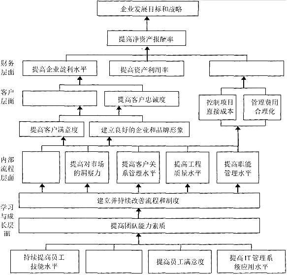 电路 电路图 电子 设计 素材 原理图 583_558