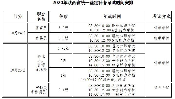 2020年陕西省育婴员补考考试时间安排