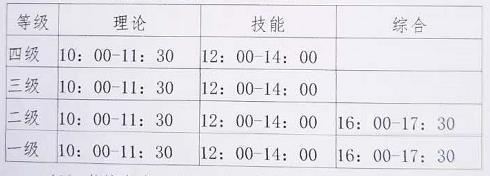 新疆一级人力资源管理师考试