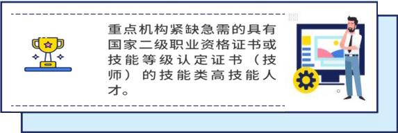 上海人力资源管理师人才引进政策图一