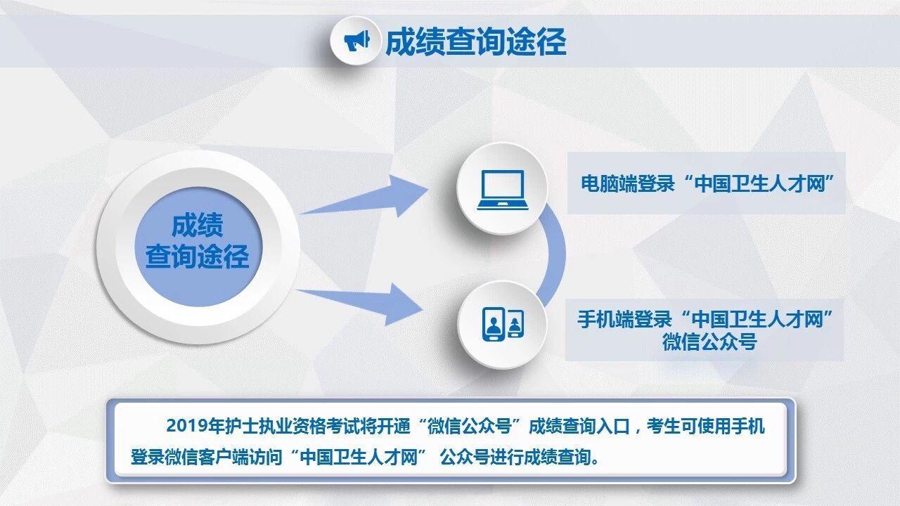中国卫生人才网成绩查询时间