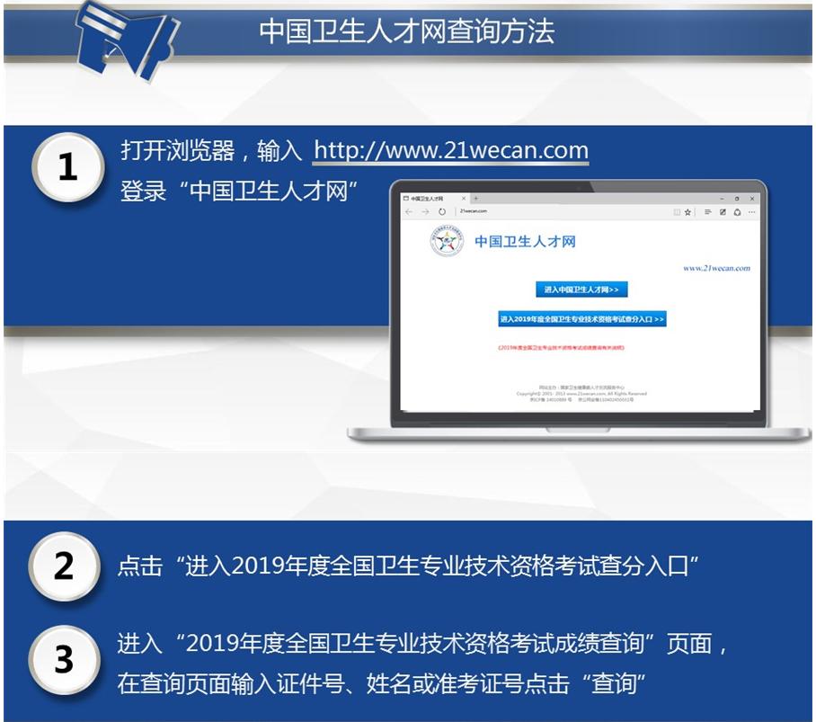 中国卫生人才网2019年初级护师成绩查询说明