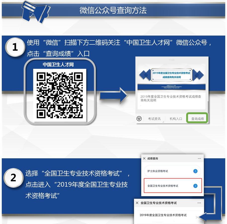 中国卫生人才网2019年初级护师成绩查询说明 2