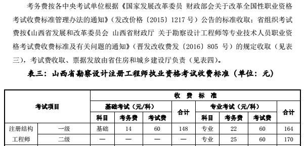 二级结构工程师报名_2017年山西注册结构工程师考试报名费用