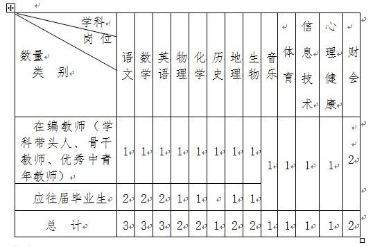 2019丽江中央民族大学附属高中柳州实验中学2014云南年高考成绩学校图片