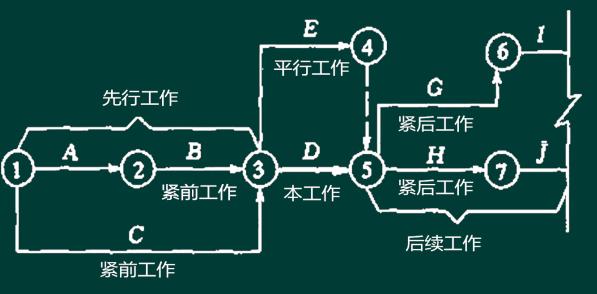 电路 电路图 电子 原理图 597_294