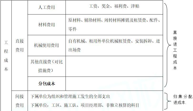 2019 工程经济_广东土建工程经济指标专题 2019年广东土建工程经济指标资料下载