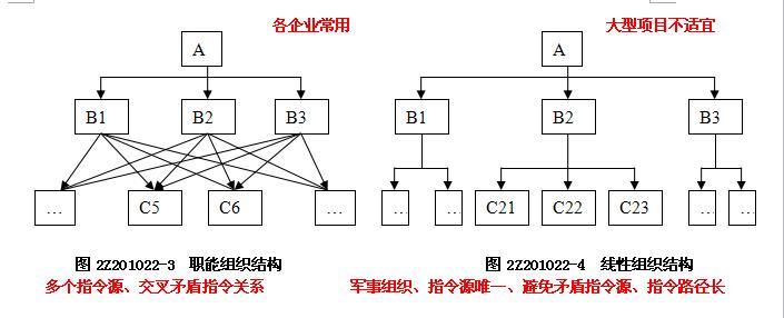 电路 电路图 电子 原理图 705_286