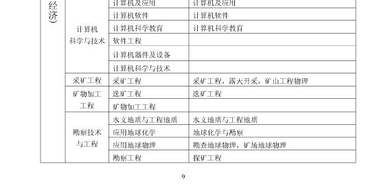 2017年上海二级建造师考试报名通知