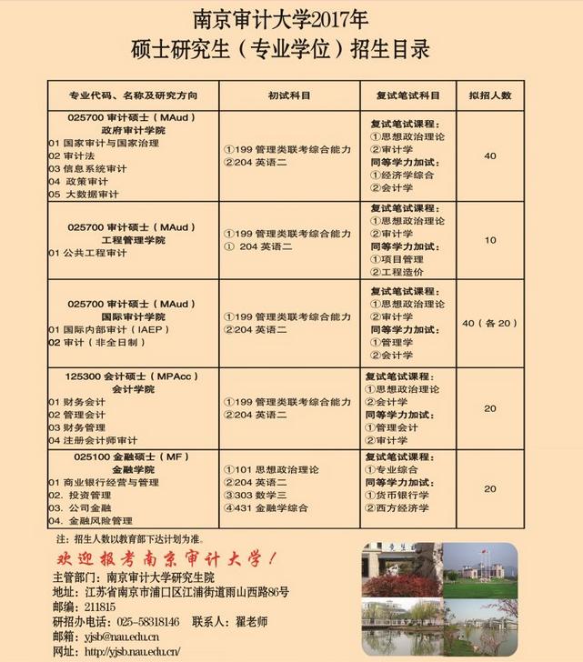 南京审计大学2017年考研专业目录