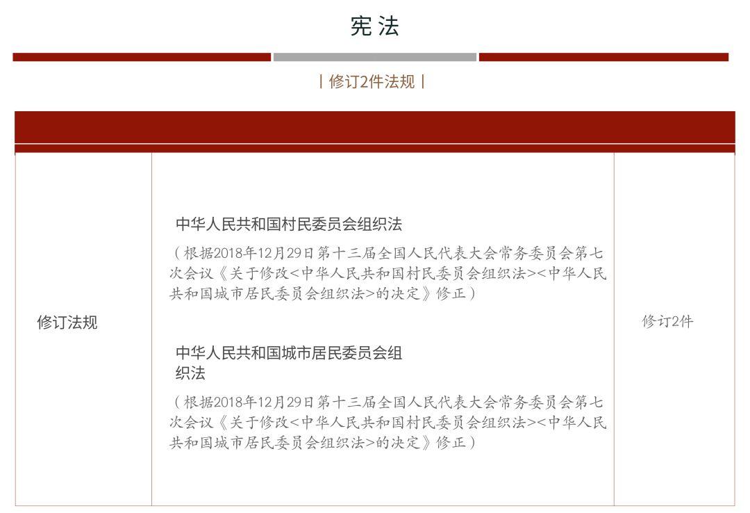宪法大纲改革