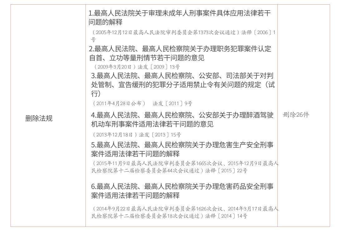 刑法大纲改革二