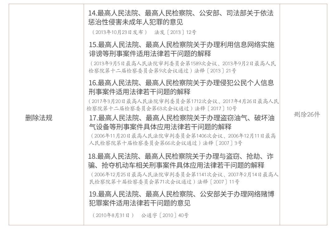 刑法大纲改革四