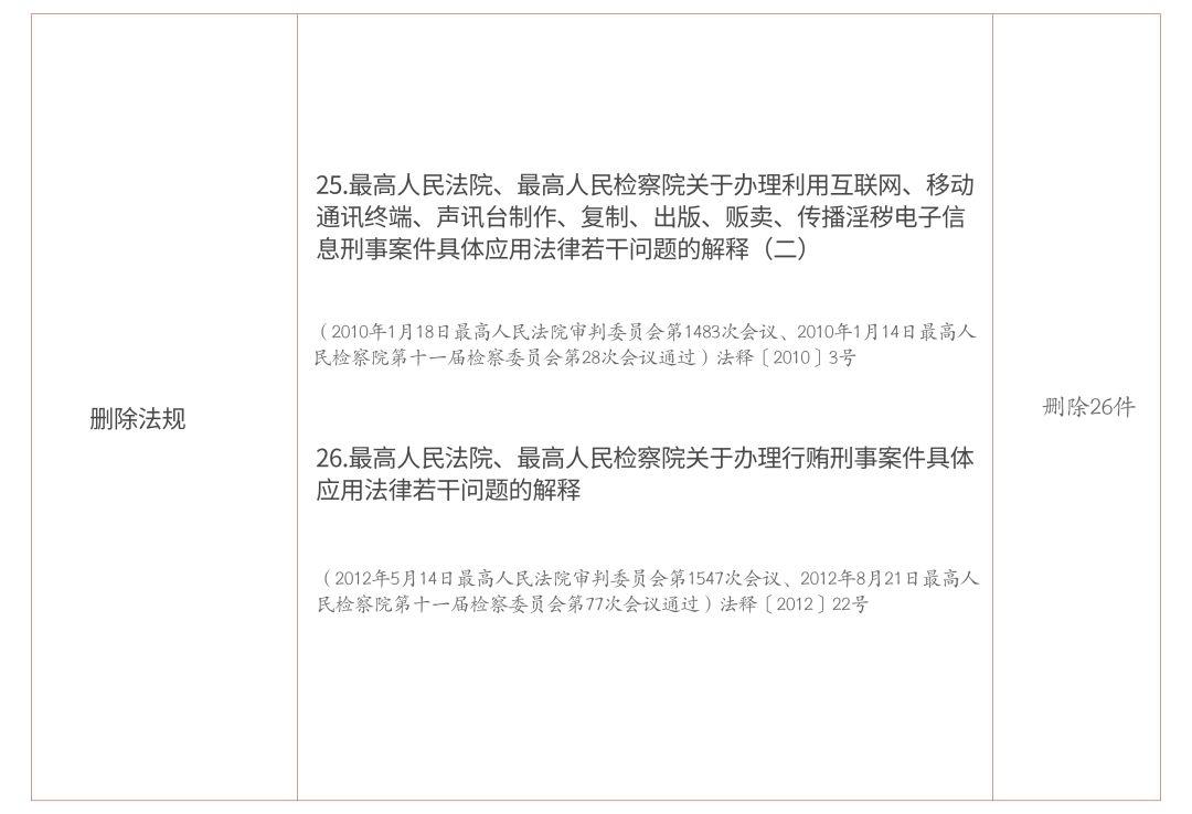 刑法大纲改革六