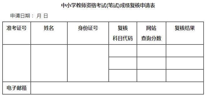中小学教师考试资格证成绩复核单