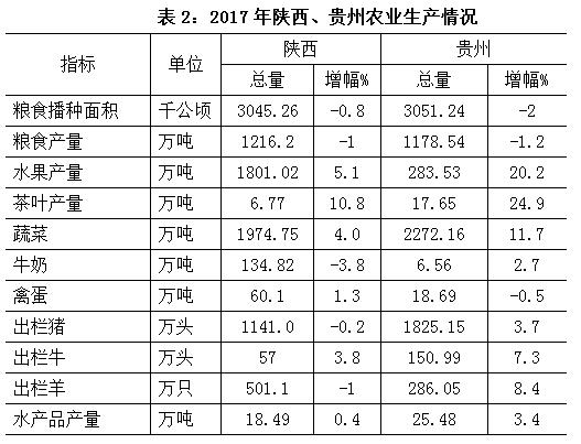 2017年陕西经济总量达到_陕西富平经济图片
