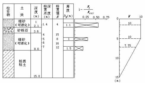 电路 电路图 电子 原理图 489_295