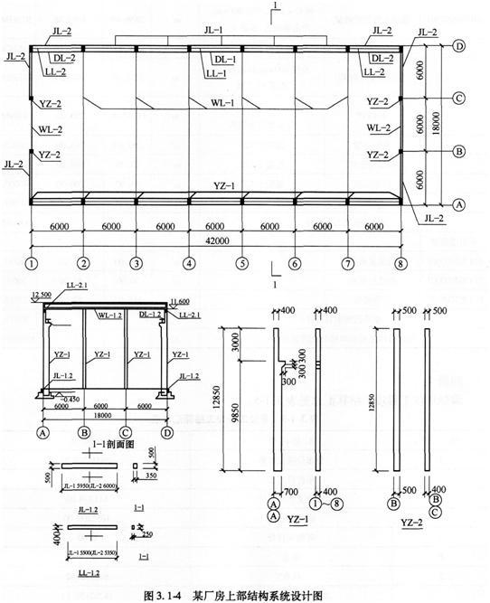 某拟建项目机修车间,厂房设计方案采用预制钢筋混凝土排架结构,计算其