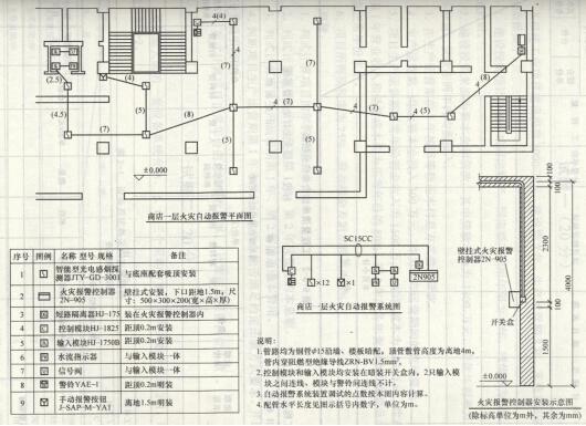 某商店一层火灾自动报警系统工程如图6-iii所示.