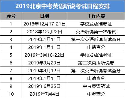 2019北京中考英语考试日程安排