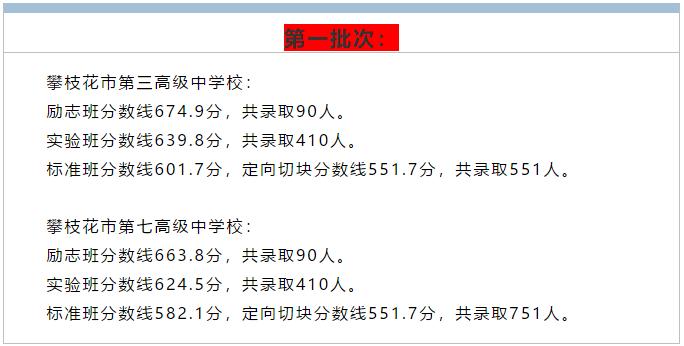 2019年录取兴县攀枝花市普通高中中考分数线个几有四川高中图片