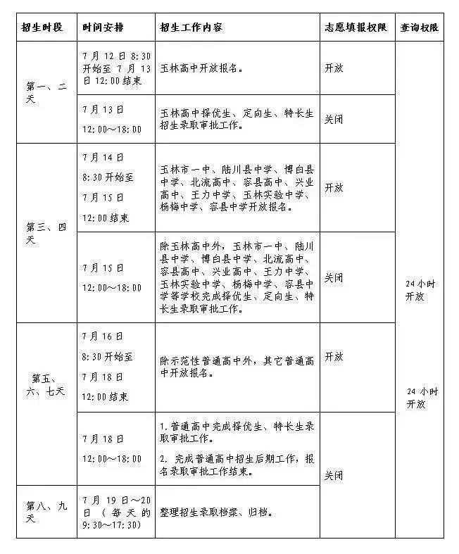 2019年广西玉林市中考志愿填报及招生录取时间